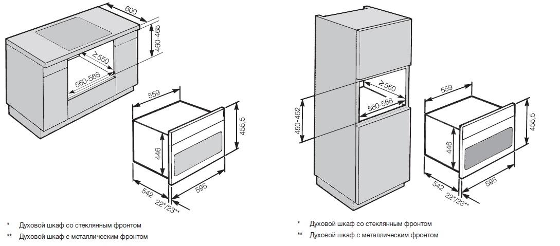 Схема встройки духовых шкафов 611
